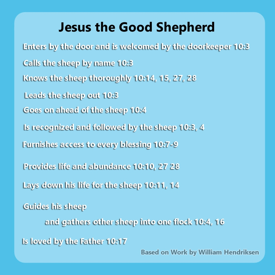 jesus-the-good-shepherd-copy