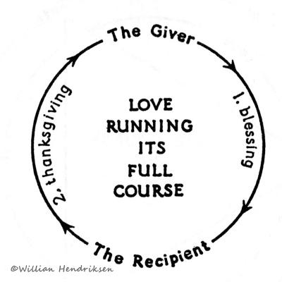 diagram-of-love_wh