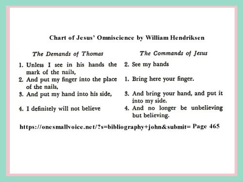 jesus-omniscience